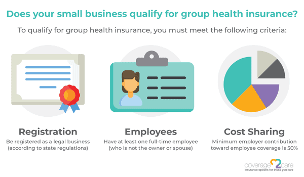 texas-small-business-group-health-insurance-infographic